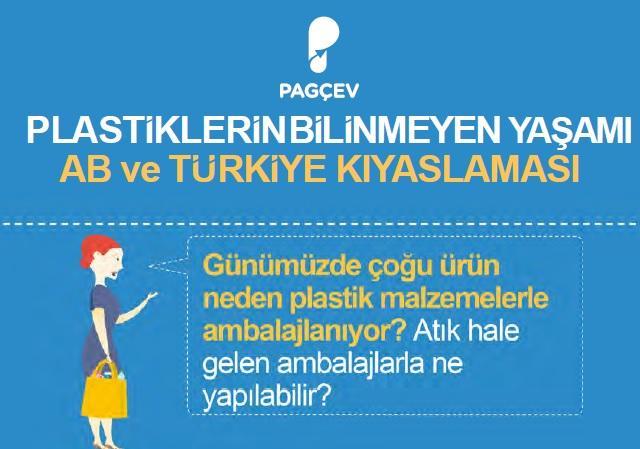Plastiklerin Bilinmeyen Yaşamı AB ve Türkiye Kıyaslaması