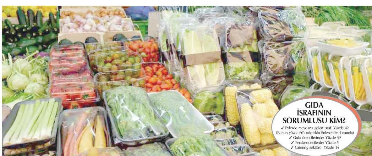 Gıdaların Yarısı Sofraya Gelmeden İsraf Ediliyor