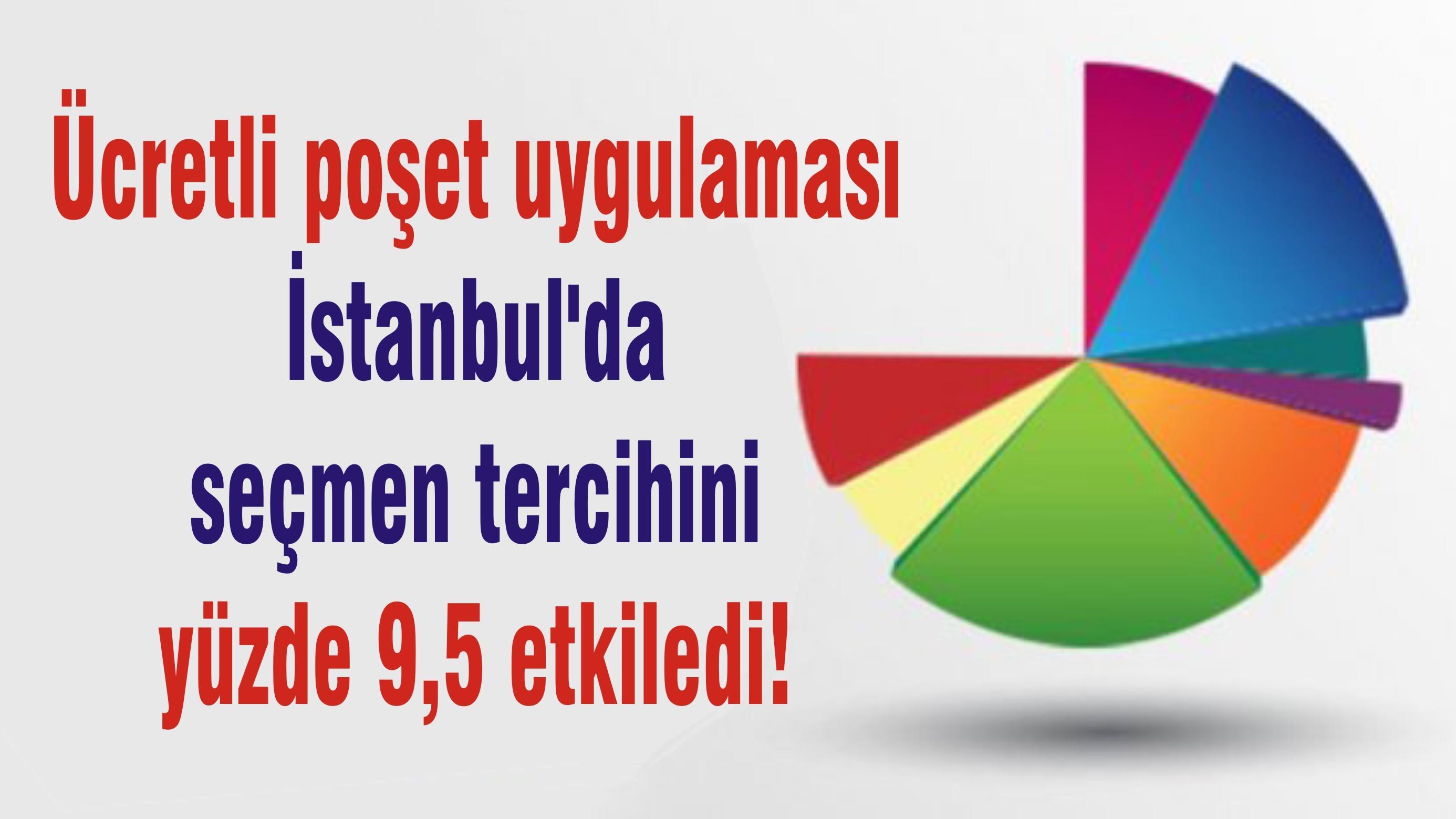 Marketlerde ücretli poşet uygulaması İstanbul'da seçmen tercihini yüzde 9,5 etkiledi!